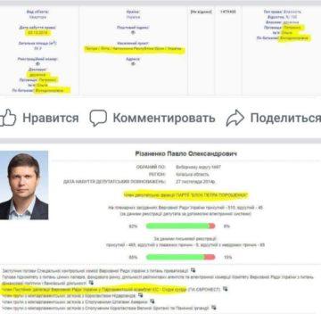 Павел Ризаненко попался на крымской недвижимости